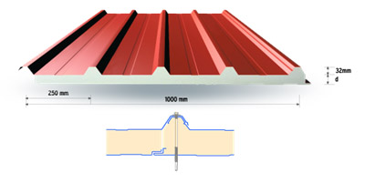 panel çatı ile ilgili görsel sonucu